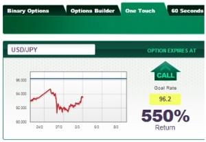 Ventajas de invertir en opciones binarias respecto a otro tipo de activos a largo plazo