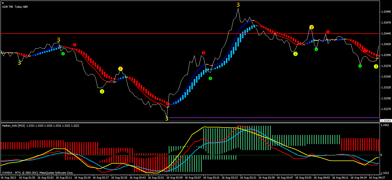 Forex factory c4 scalping